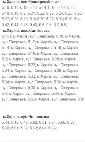 Отключения света в Харькове: график на 1-4 декабря , фото-9