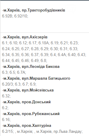 Отключения света в Харькове: график на 1-4 декабря , фото-10