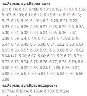 Отключения света в Харькове: график на 1-4 декабря , фото-13