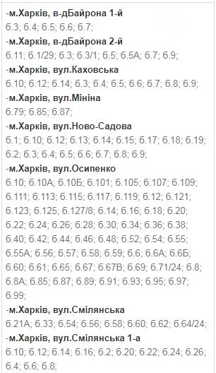 Отключения света в Харькове: график на 1-4 декабря , фото-26