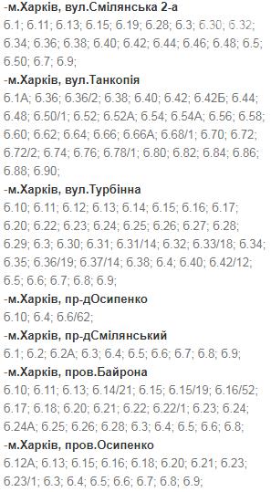 Отключения света в Харькове: график на 1-4 декабря , фото-27