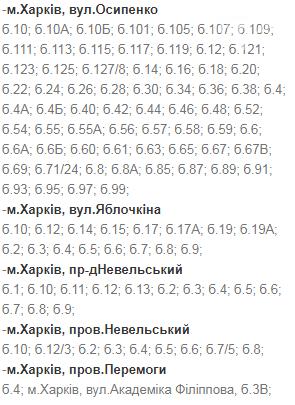 Отключения света в Харькове: график на 1-4 декабря , фото-31