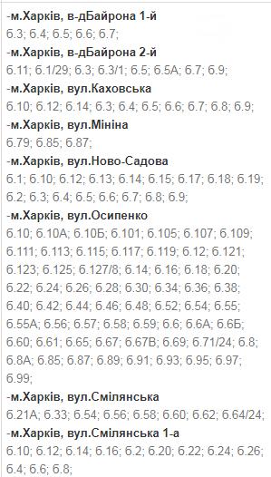 Отключения света в Харькове: график на 1-4 декабря , фото-33