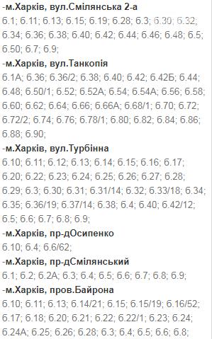 Отключения света в Харькове: график на 1-4 декабря , фото-34