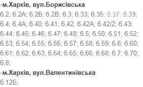 Отключения света в Харькове: график на 1-4 декабря , фото-17