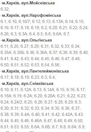 Отключения света в Харькове: график на 1-4 декабря , фото-19