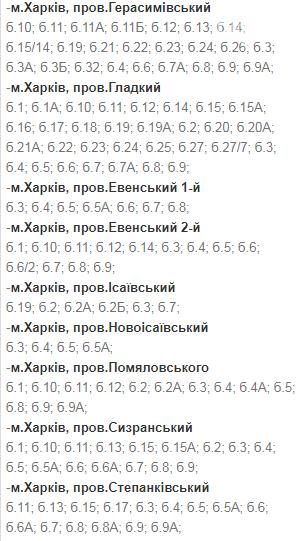 Отключения света в Харькове: график на 1-4 декабря , фото-21