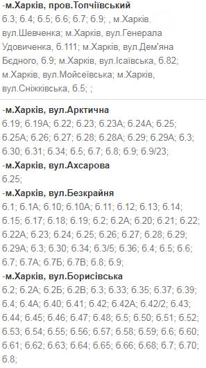 Отключения света в Харькове: график на 1-4 декабря , фото-22
