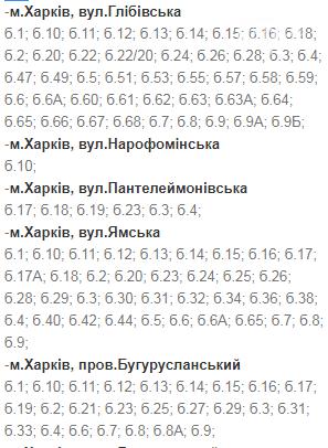 Отключения света в Харькове: график на 1-4 декабря , фото-23