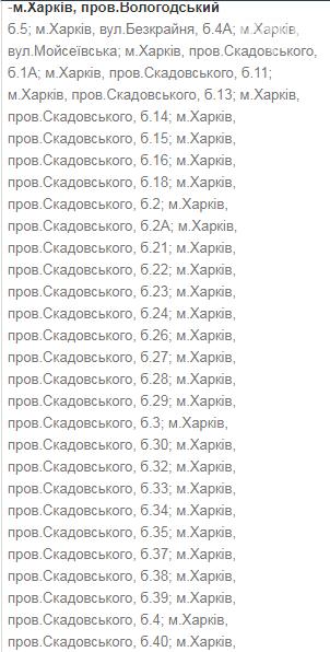 Отключения света в Харькове: график на 1-4 декабря , фото-24