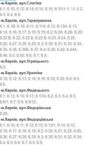 Отключения света в Харькове: график на 1-4 декабря , фото-3