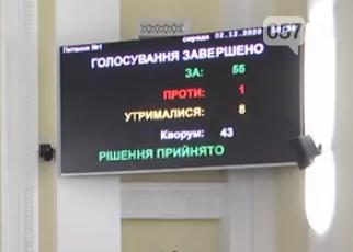 Последняя в 2020 году сессия Харьковского горсовета, - ТЕКСТОВЫЙ СТРИМ, фото-1