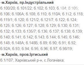 В какие дни и в какое время в Харькове не будет света: график на 8-11 декабря , фото-18