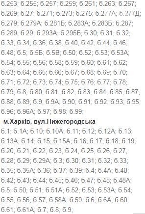 В какие дни и в какое время в Харькове не будет света: график на 8-11 декабря , фото-6