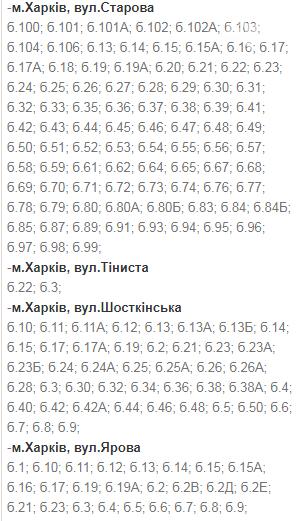 В какие дни и в какое время в Харькове не будет света: график на 8-11 декабря , фото-8