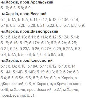 В какие дни и в какое время в Харькове не будет света: график на 8-11 декабря , фото-12