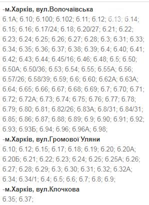 В какие дни и в какое время в Харькове не будет света: график на 8-11 декабря , фото-1