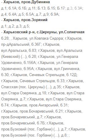 Отключения света в Харькове: график на 22-24 декабря, фото-11