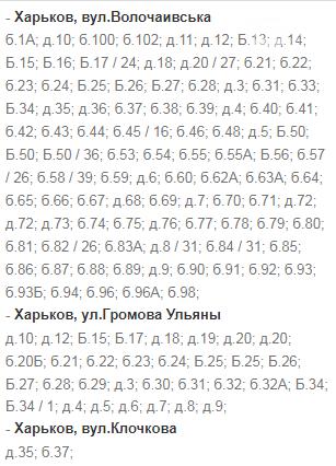 Отключения света в Харькове: график на 22-24 декабря, фото-2