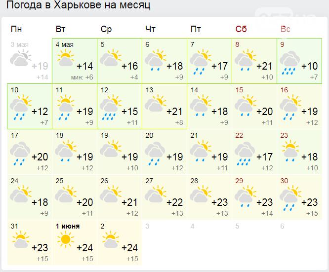Погода в Харькове на месяц.