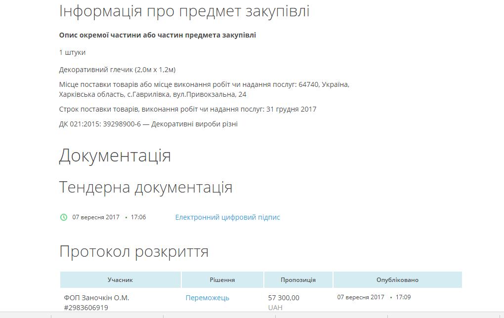 Сельсовет под Харьковом купил кувшин за 2 тысячи долларов , фото-3