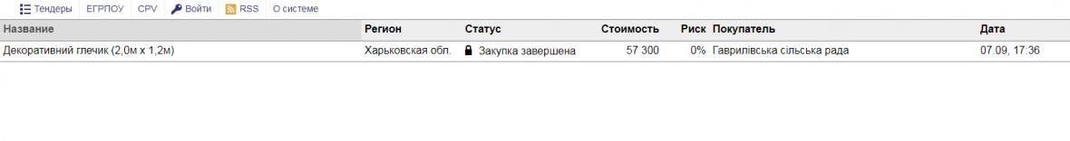 Сельсовет под Харьковом купил кувшин за 2 тысячи долларов , фото-1