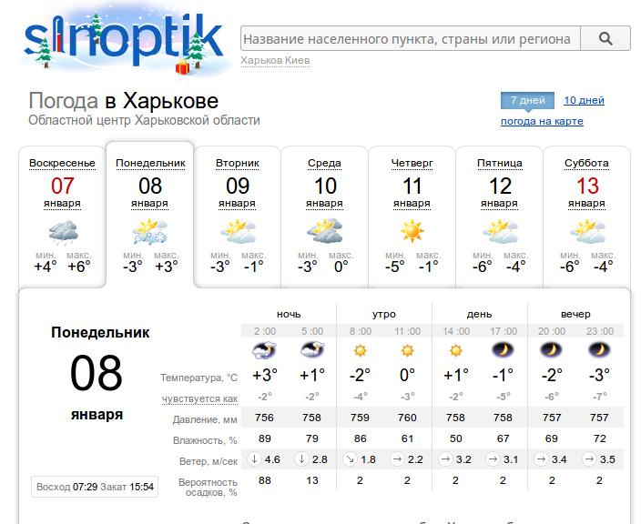 Какая погода будет в Харькове в ближайшие дни, фото-1