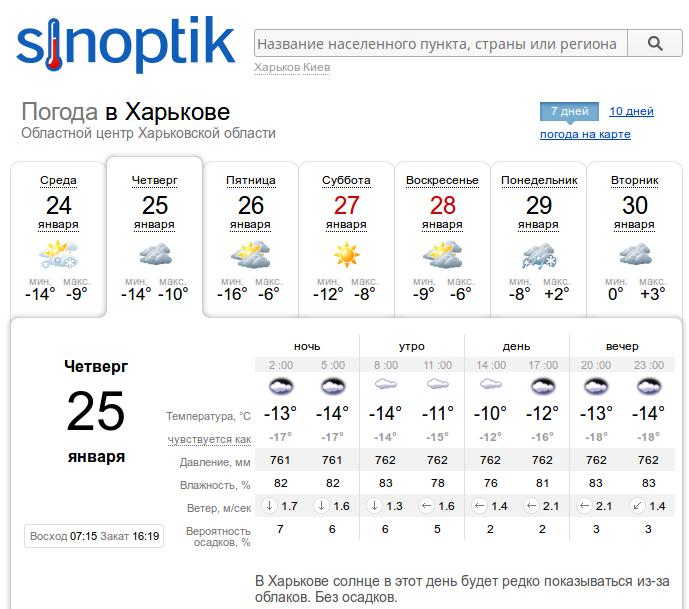 скриншот с sinoptik.ua