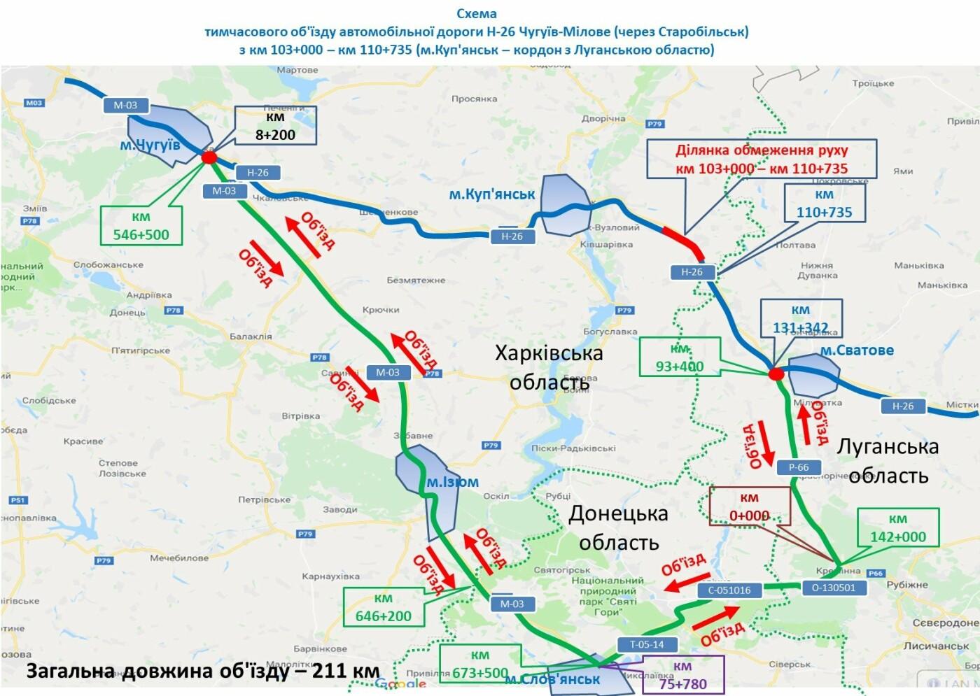фото: Служба автомобильных дорог в Харьковской области