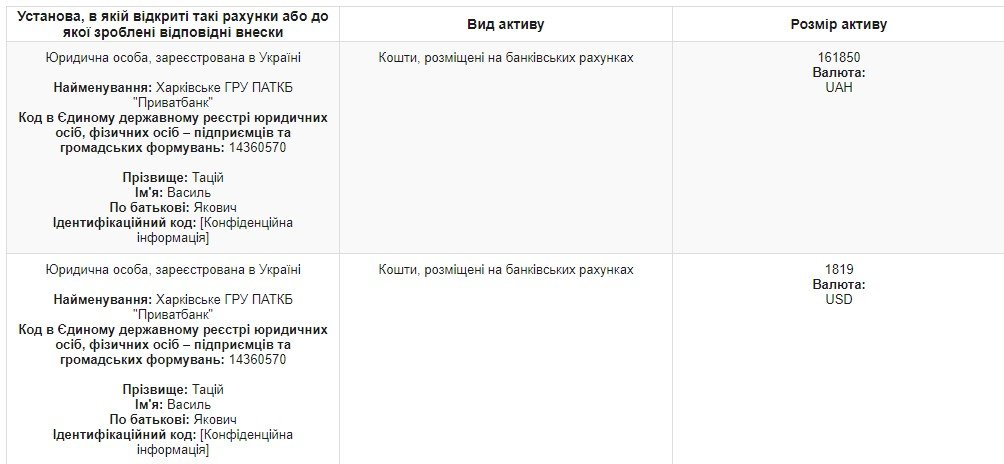 Ректор юракадемии за год заработал на квартиру в центре Харькова и небольшую яхту, - ФОТО, фото-4