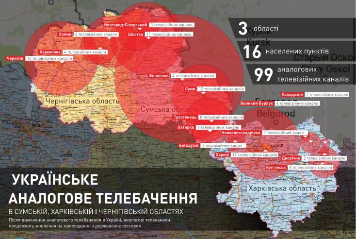 Переход на цифровое вещание: что это значит для харьковчан, - ФОТО, фото-2