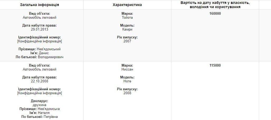Харьковский скандальный судья за год заработал на небольшой дом на берегу Днепра, - ФОТО, фото-3