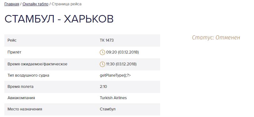 Из харьковского аэропорта отменили рейс в Турцию, фото-1