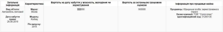Подарки в полмиллиона и драгоценные слитки. ТОП-10 самых богатых судей Харькова, - ФОТО , фото-4