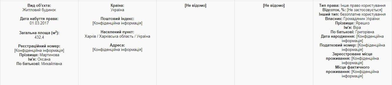 Подарки в полмиллиона и драгоценные слитки. ТОП-10 самых богатых судей Харькова, - ФОТО , фото-10