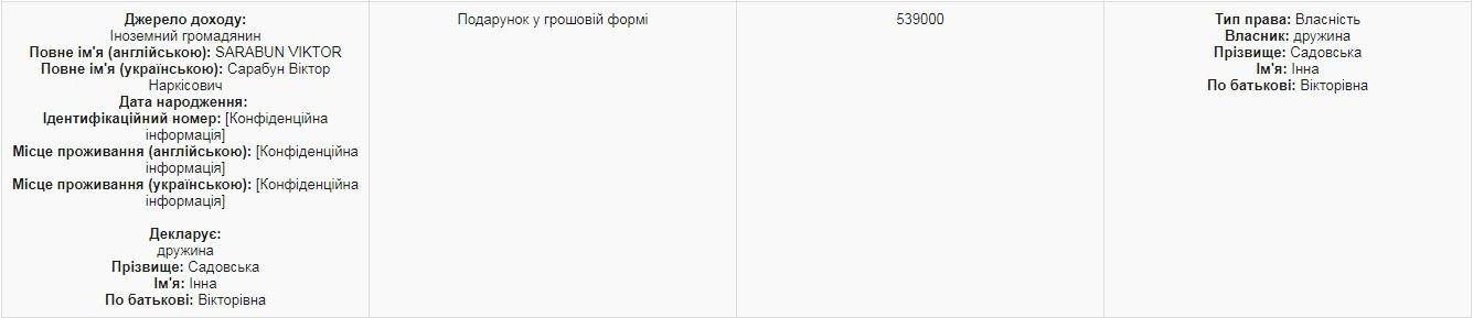 Подарки в полмиллиона и драгоценные слитки. ТОП-10 самых богатых судей Харькова, - ФОТО , фото-12