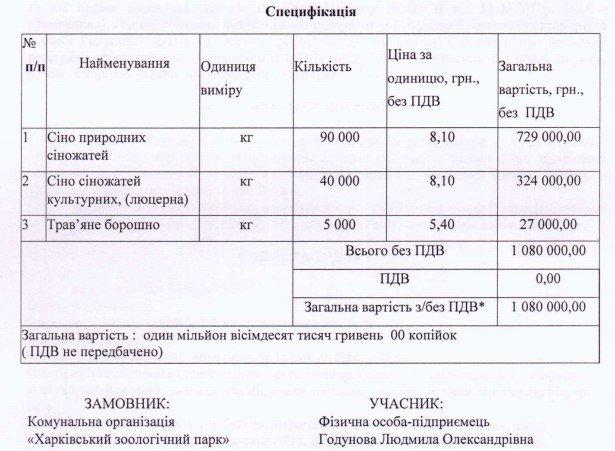 Прокуратура расследует закупку Харьковским зоопарком сена по завышенным ценам, - ФОТО, фото-1