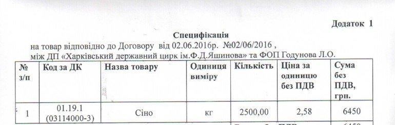 Прокуратура расследует закупку Харьковским зоопарком сена по завышенным ценам, - ФОТО, фото-2