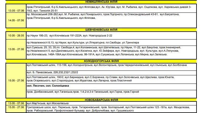 Отключение горячей воды в Харькове. Теплосети опубликовали график, фото-2