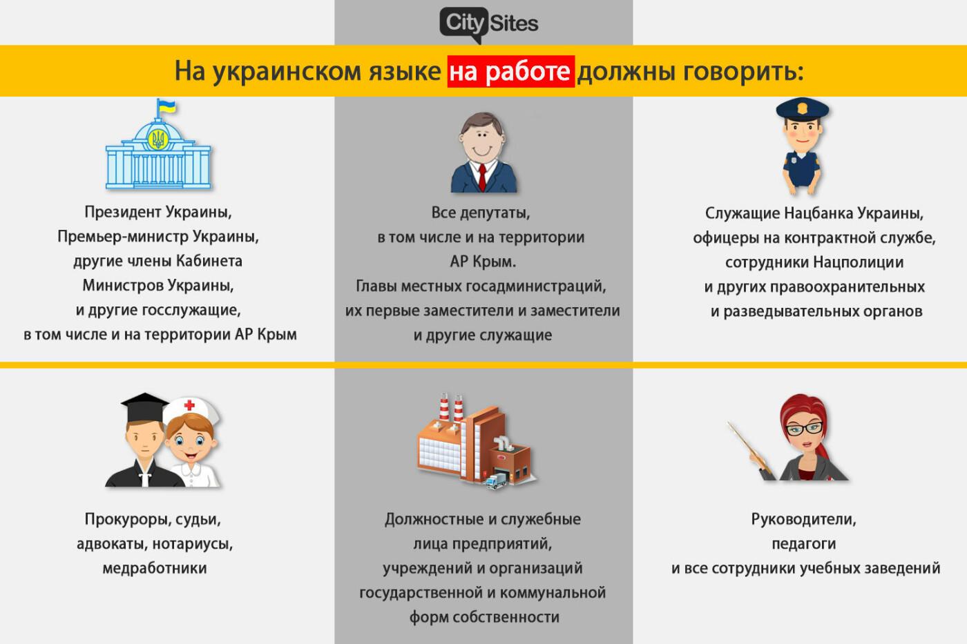 Закон об украинском языке вступил в силу: какие положения актуальны уже сегодня и что дальше, - ИНФОГРАФИКА, фото-1