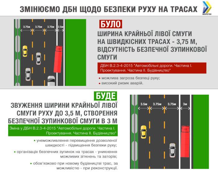 Выбор формы обучения в школе и строительство дорог по-новому: ТОП-5 нововведений сентября, - ФОТО, фото-7
