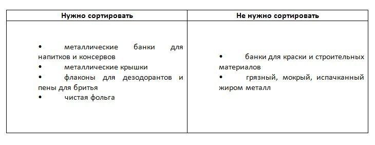 Сортировка отходов в Харькове: ТОП советов для начинающих, фото-3
