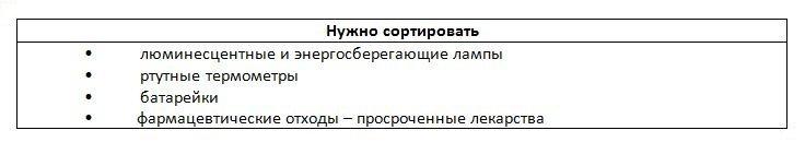 Сортировка отходов в Харькове: ТОП советов для начинающих, фото-1