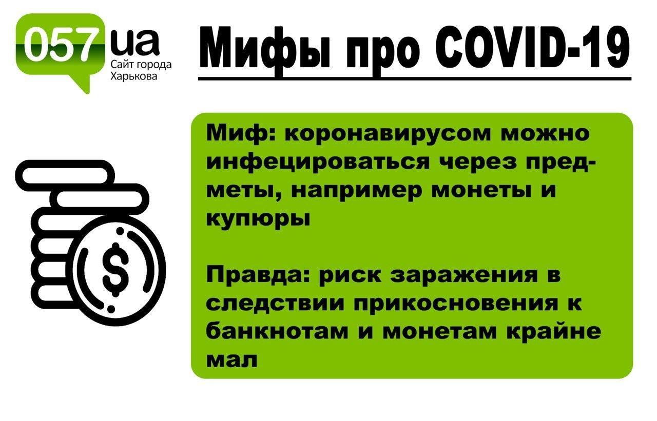 "ТОП-7 ""типичных"" мифов о коронавирусе COVID-19, - ФОТО, фото-3"