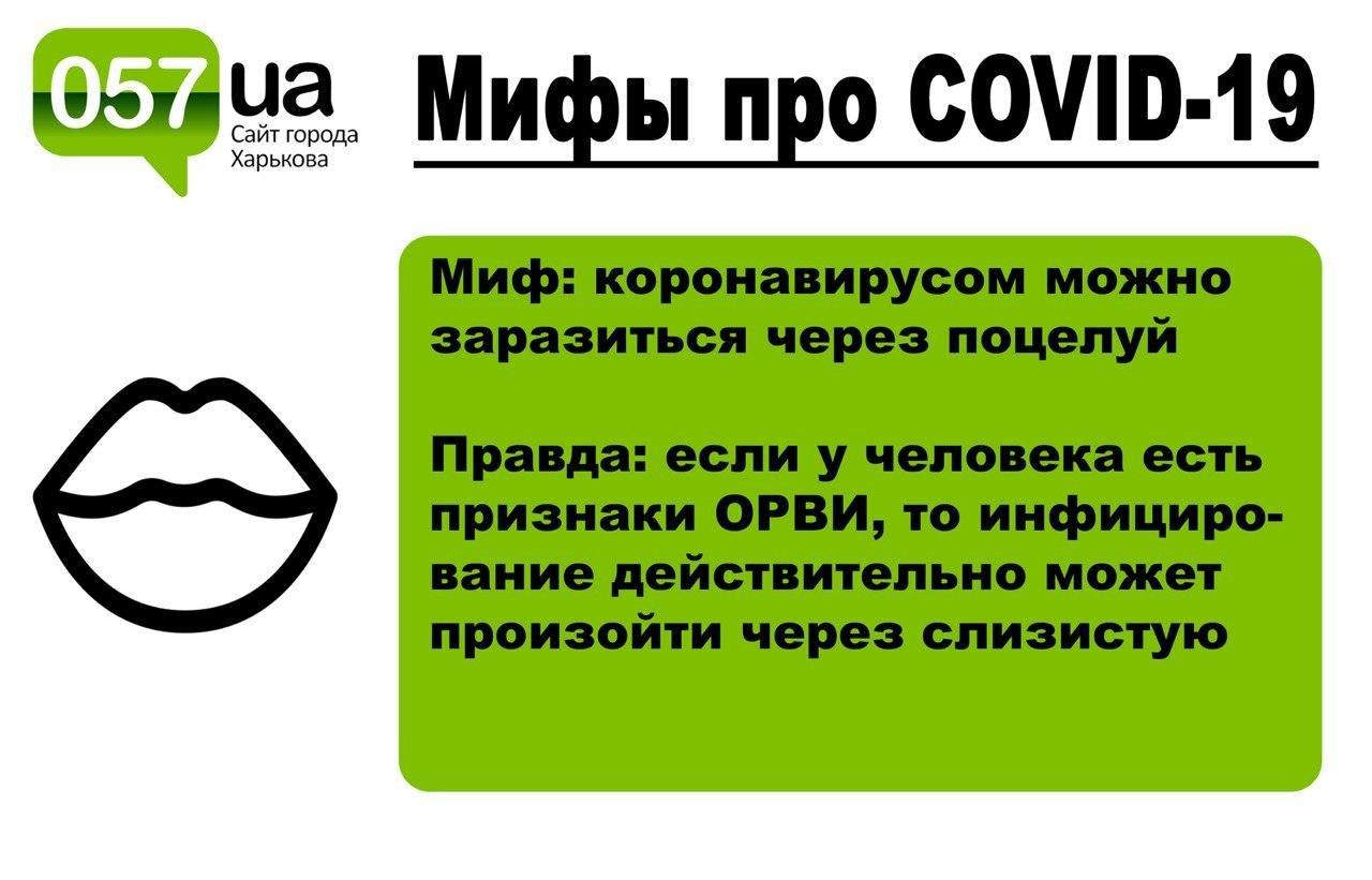 "ТОП-7 ""типичных"" мифов о коронавирусе COVID-19, - ФОТО, фото-5"