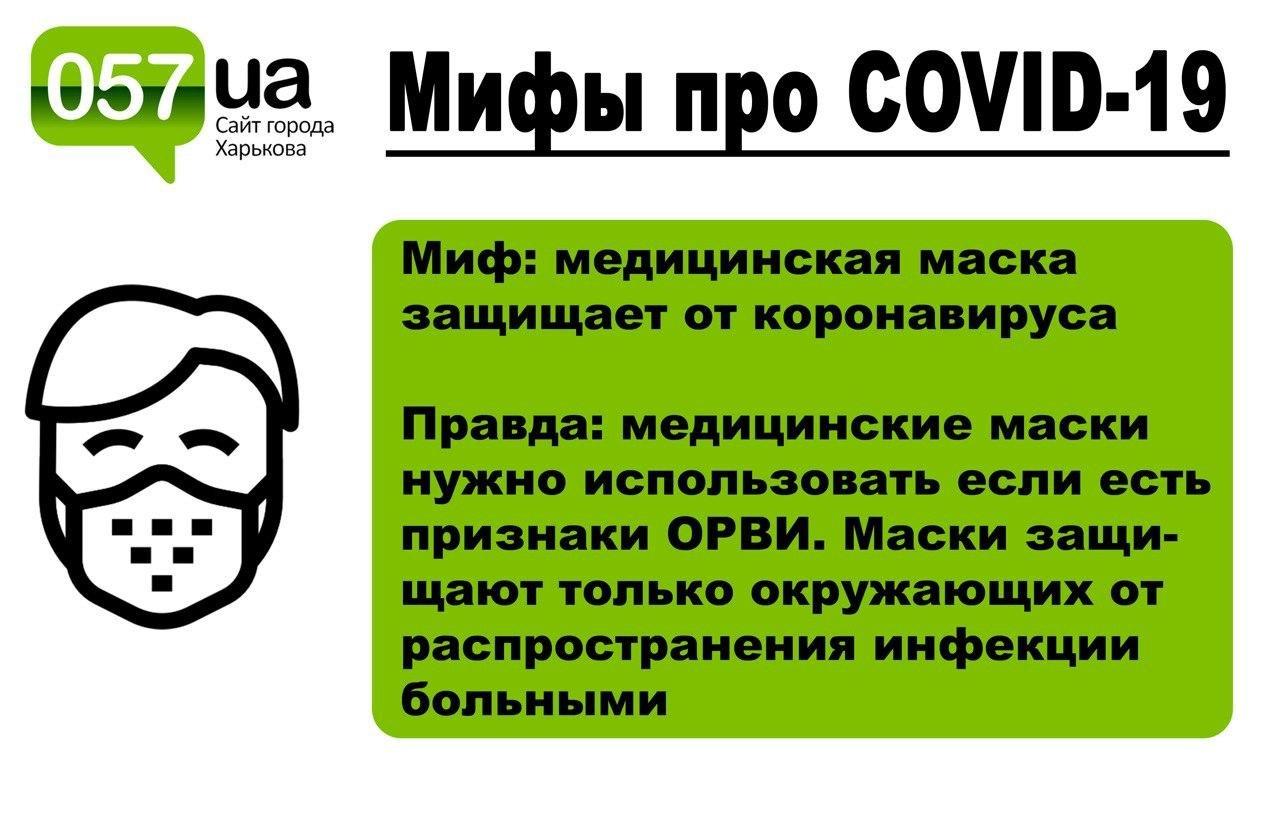 "ТОП-7 ""типичных"" мифов о коронавирусе COVID-19, - ФОТО, фото-7"