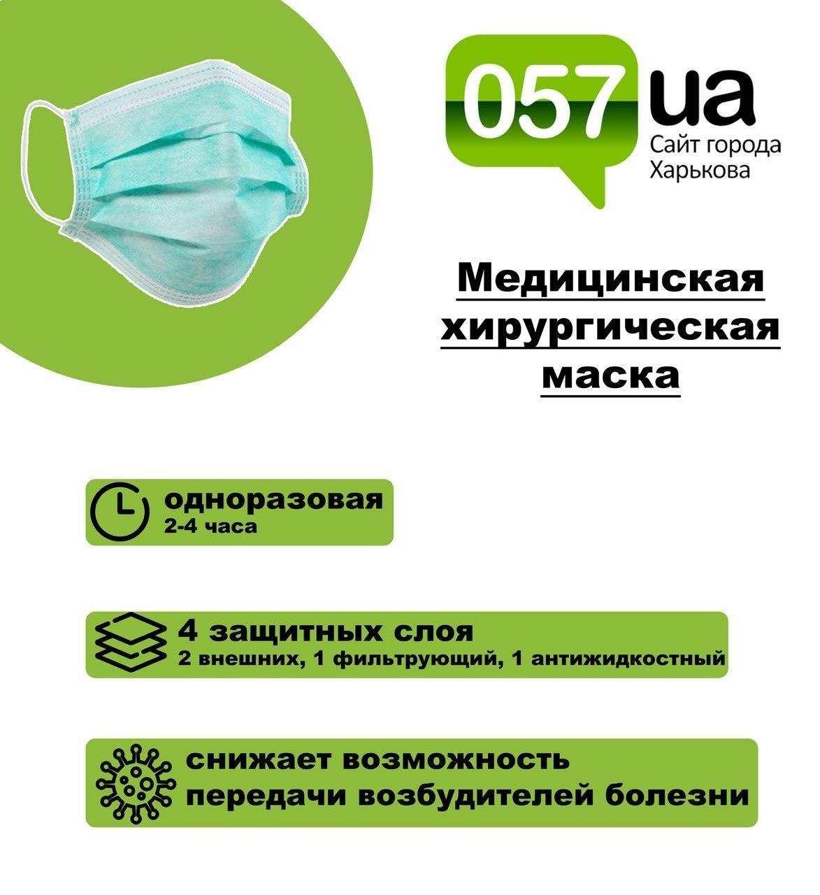 ТОП-5 видов защитных масок: насколько они помогают и чем отличаются, - ФОТО, фото-3