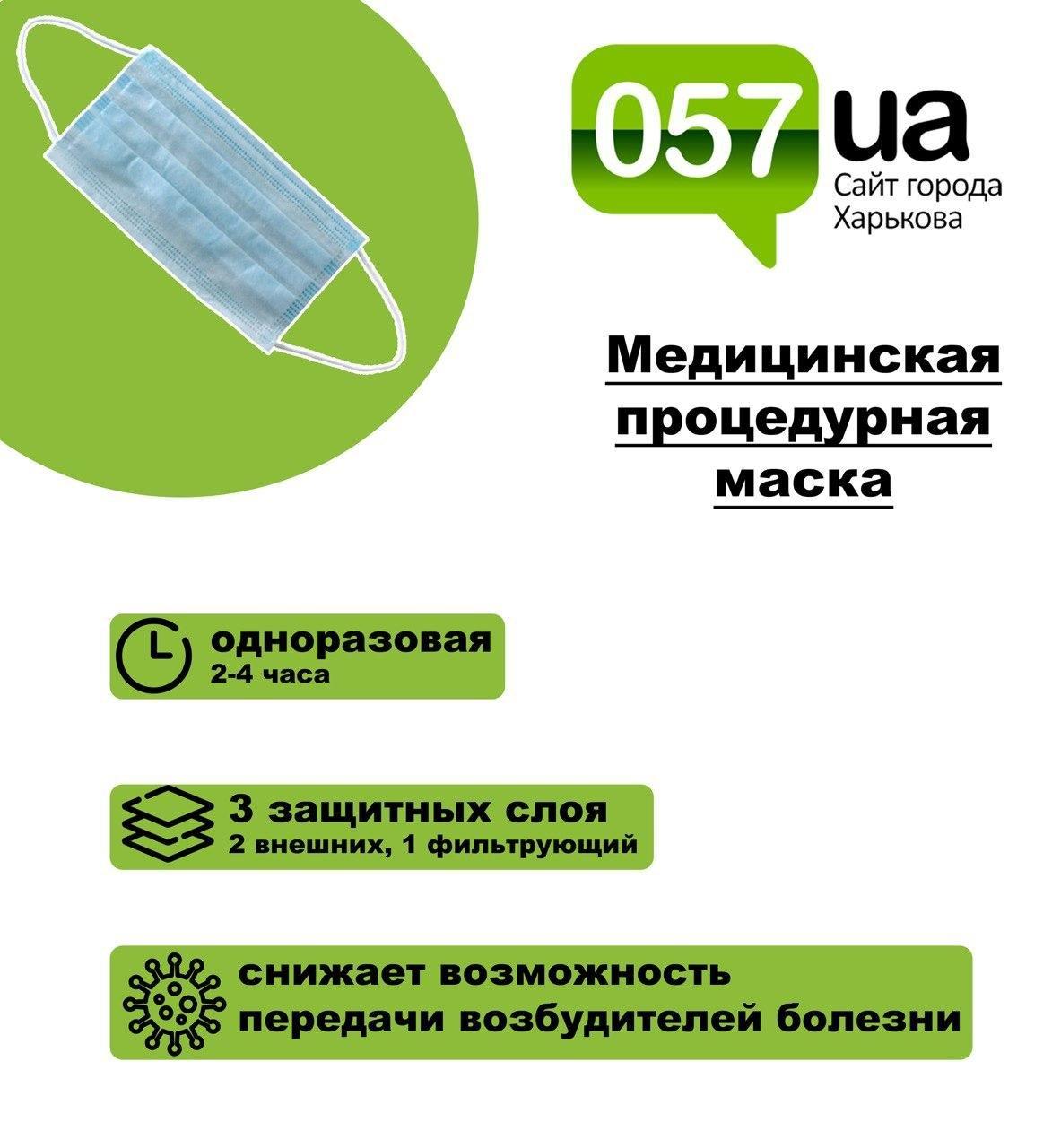 ТОП-5 видов защитных масок: насколько они помогают и чем отличаются, - ФОТО, фото-2