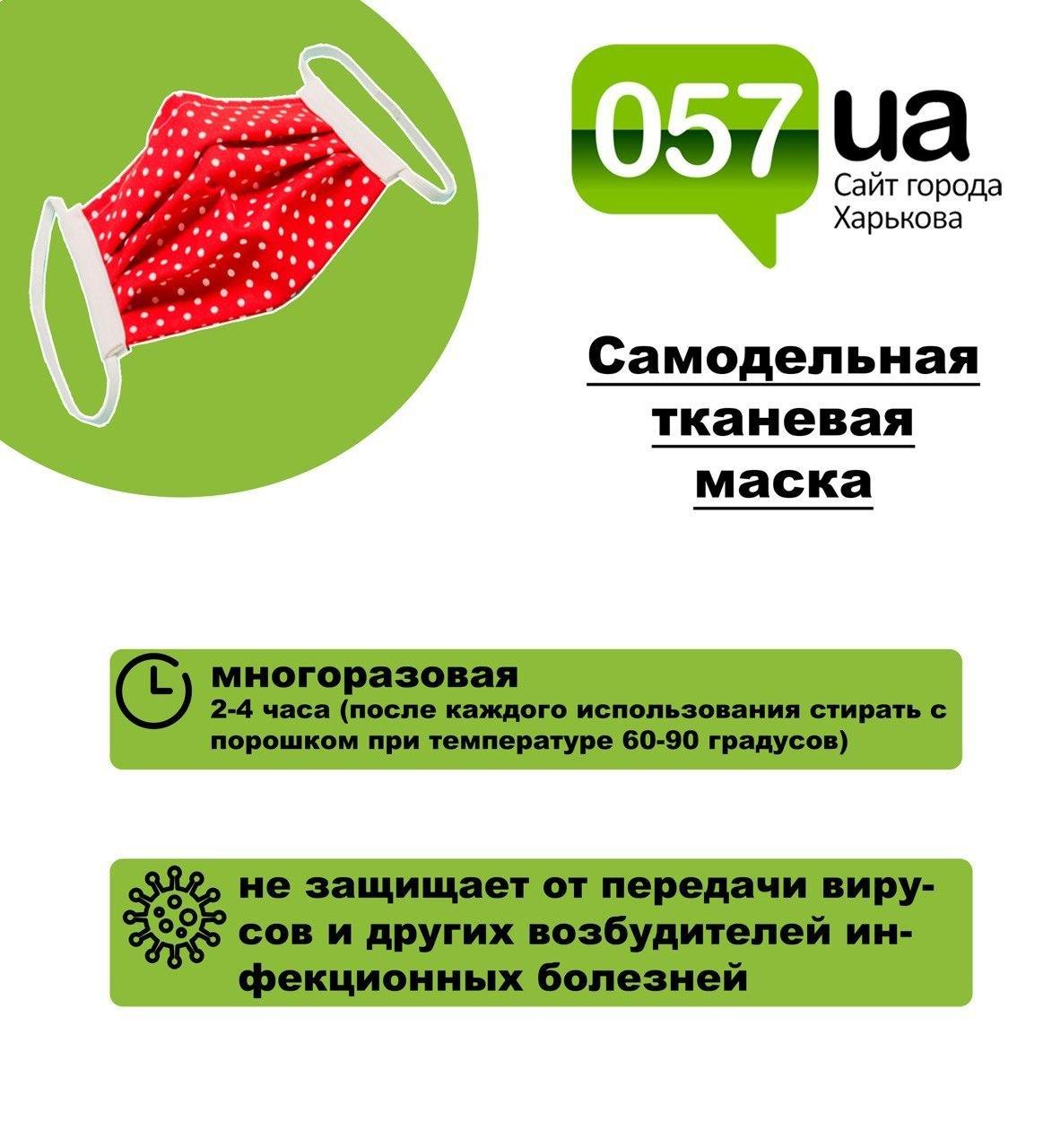 ТОП-5 видов защитных масок: насколько они помогают и чем отличаются, - ФОТО, фото-1