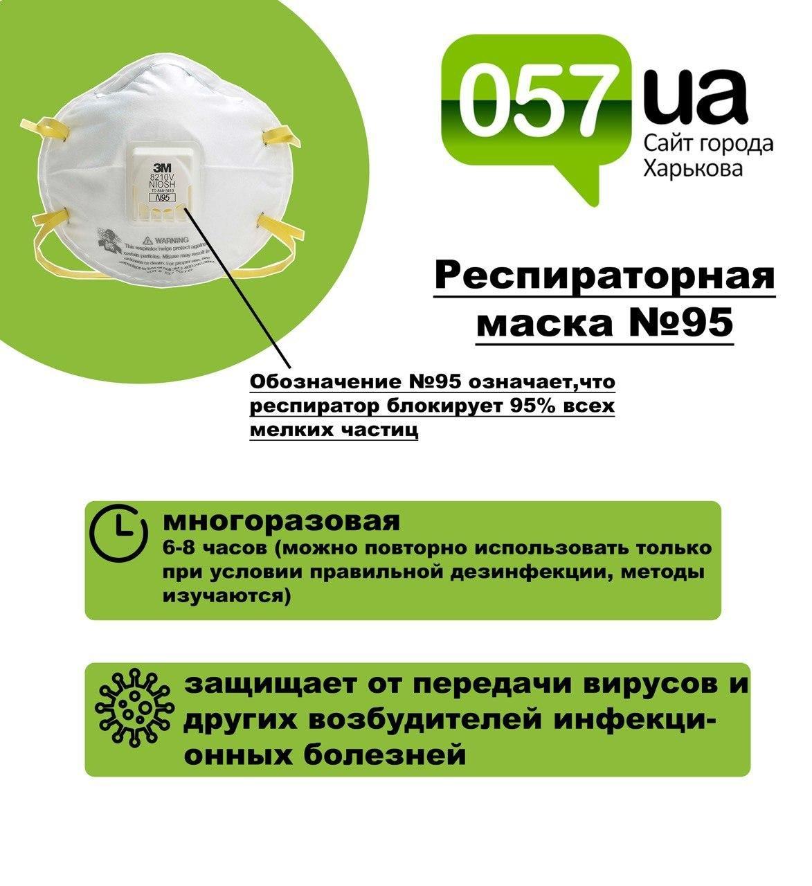 ТОП-5 видов защитных масок: насколько они помогают и чем отличаются, - ФОТО, фото-5